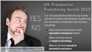 UK Prospective Franchising Survey 2013