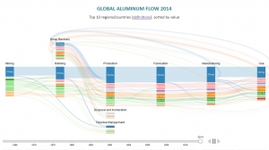 2014 Mass Flow Visualisation - click for high res image